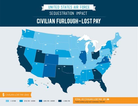 usaf civilian furlough lost pay