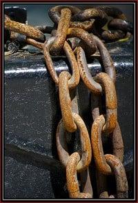 Chained CPI - Consumer Price Index