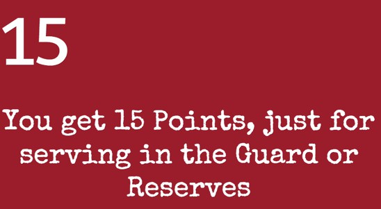 Annual Participation Points - Guard and Reserves