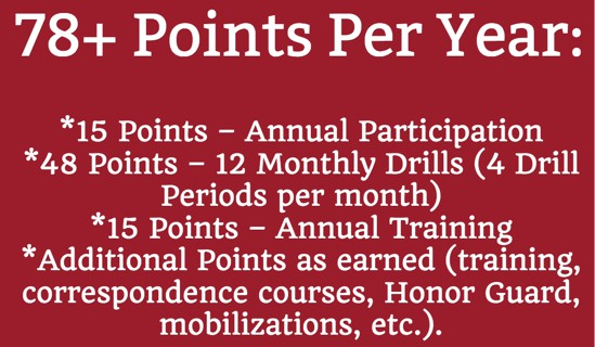 Reserve Annual Retirement Points